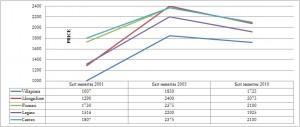 graphique_2 en